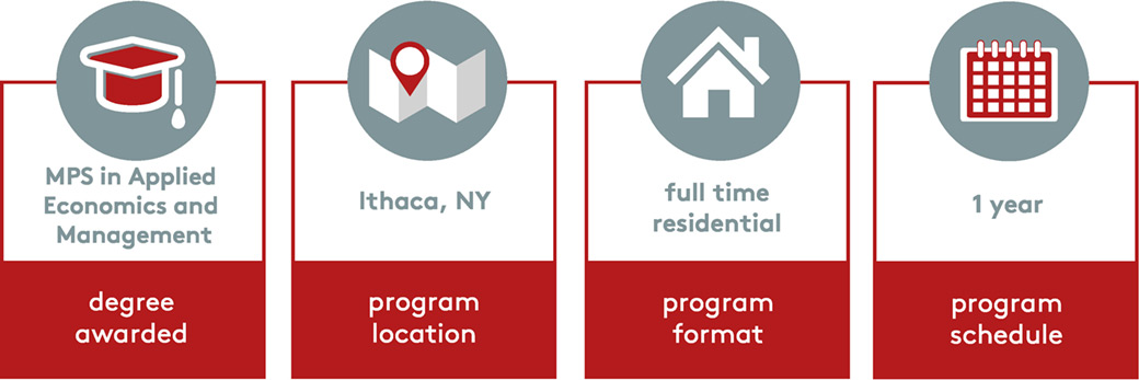 Infographic: MPS in AEM; Ithaca NY; full time residential; 1 year